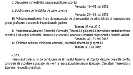 grafic gradatii_2012_2